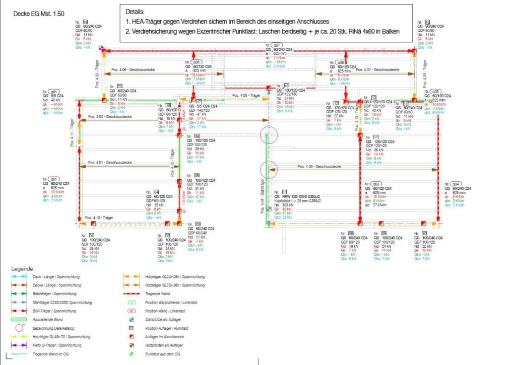 Detailliert: Statikkonzept EFH | Krattiger Holzbau AG Amriswil (© Krattiger Engineering)